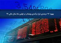 بهبود ٩٢درصدی تراز درآمدی وبصادر در اولین ماه سال مالی٩٩
