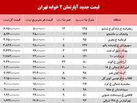 قیمت آپارتمان 2 خوابه در تهران +جدول