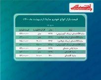 قیمت انواع ساینا در تهران + جدول