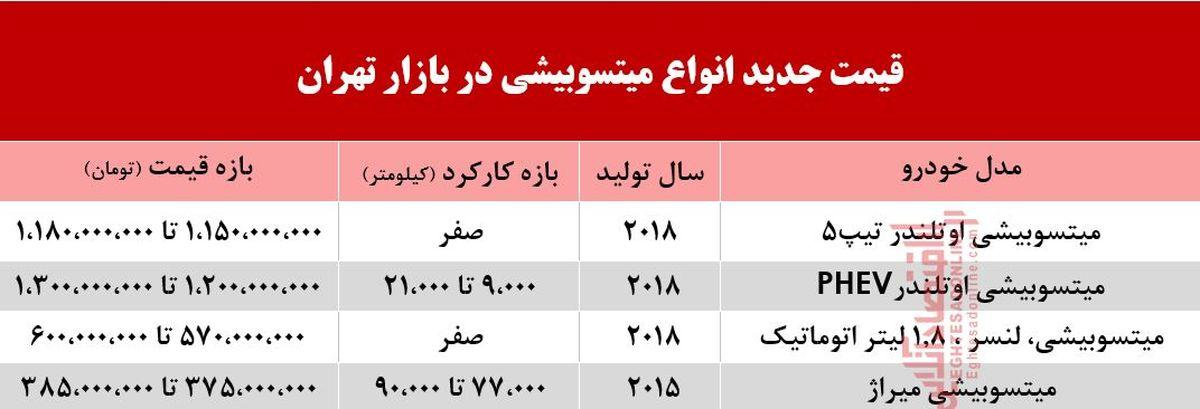 قیمت امروز میتسوبیشی در بازار تهران +جدول