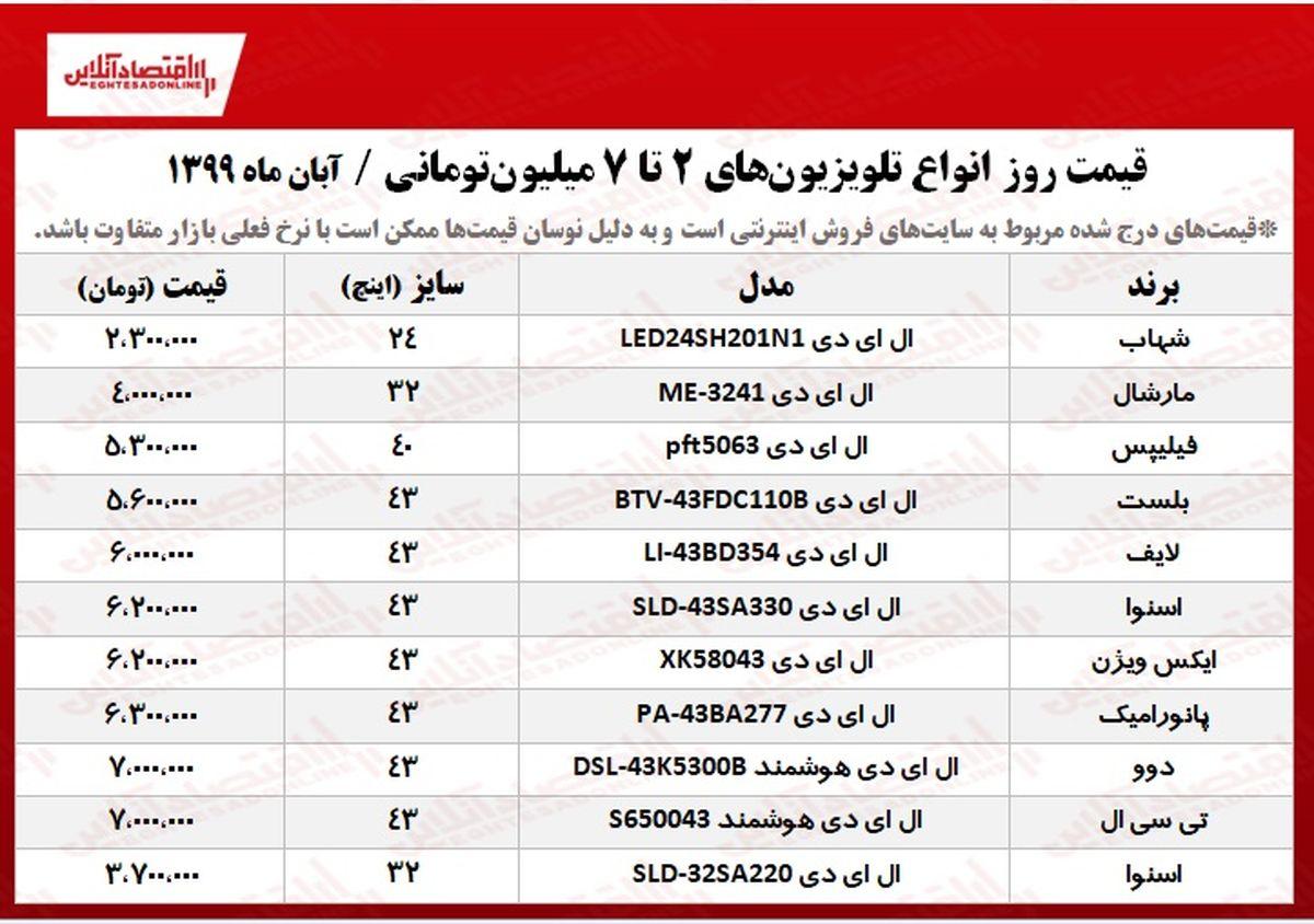 با ۷میلیون تومان چه تلویزیونی بخریم؟ +جدول