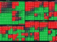 نقشه بورس امروز در پایان معاملات/ شاخص کل نتوانست مقاومت واعظی را حفظ کند