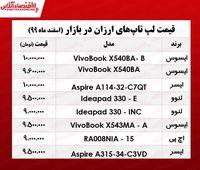 ارزانترین لپ تاپ چند؟/ ۳اسفند ۹۹