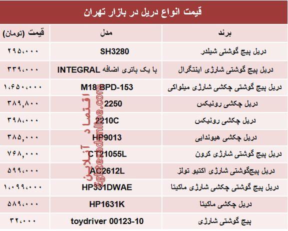 قیمت انواع دریل در بازار تهران چند؟ +جدول