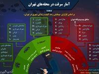 وضعیت سرقت در محلههای تهران +اینفوگرافیک