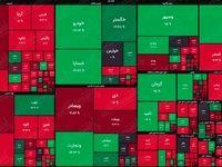 نمای پایانی بازار امروز