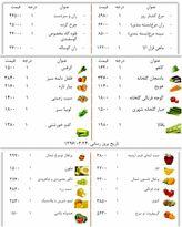 قیمت میوه، صیفیجات و گوشت و مرغ در مشهد +جدول