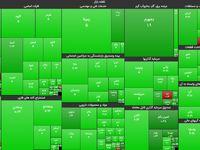 نقشه بازار بر اساس ارزش معاملات