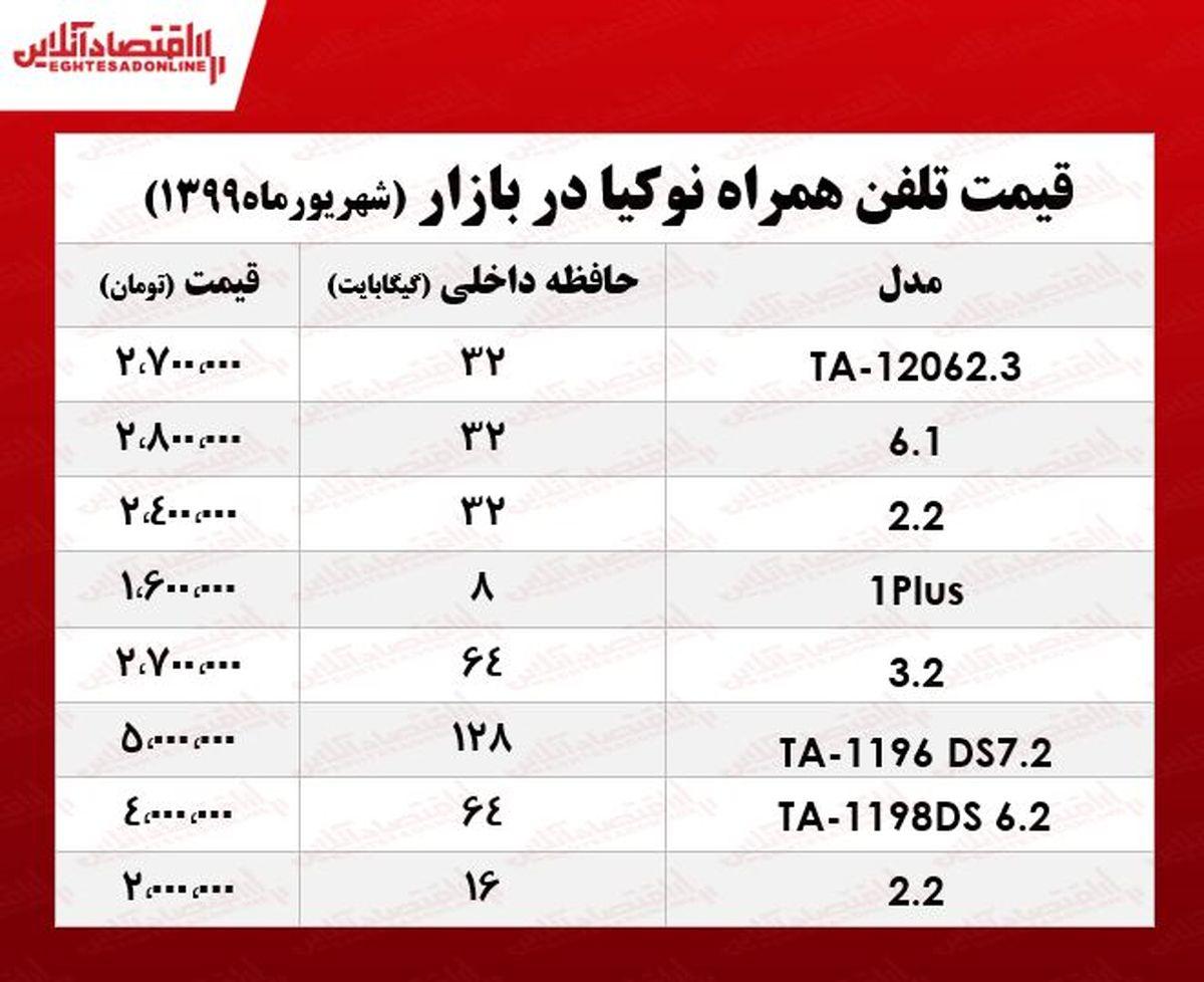 قیمت موبایل نوکیا +جدول