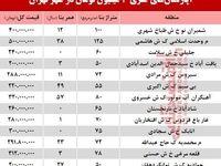 آپارتمانهای متری 4 میلیون تهران کجاست؟ +جدول