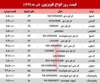 قیمت جدید تلویزیون (۱۳۹۹/۴/۷)
