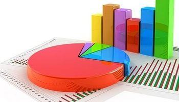 تورم ۸ماهه امسال ۲۲.۸ درصد شد/ تغییرات قیمت ۱۲ گروه کالایی