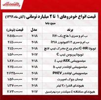 خودروهای میلیاردی بازار تهران +جدول