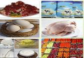 ۹۰ درصد محصولات تولیدی کشاورزی سالم است