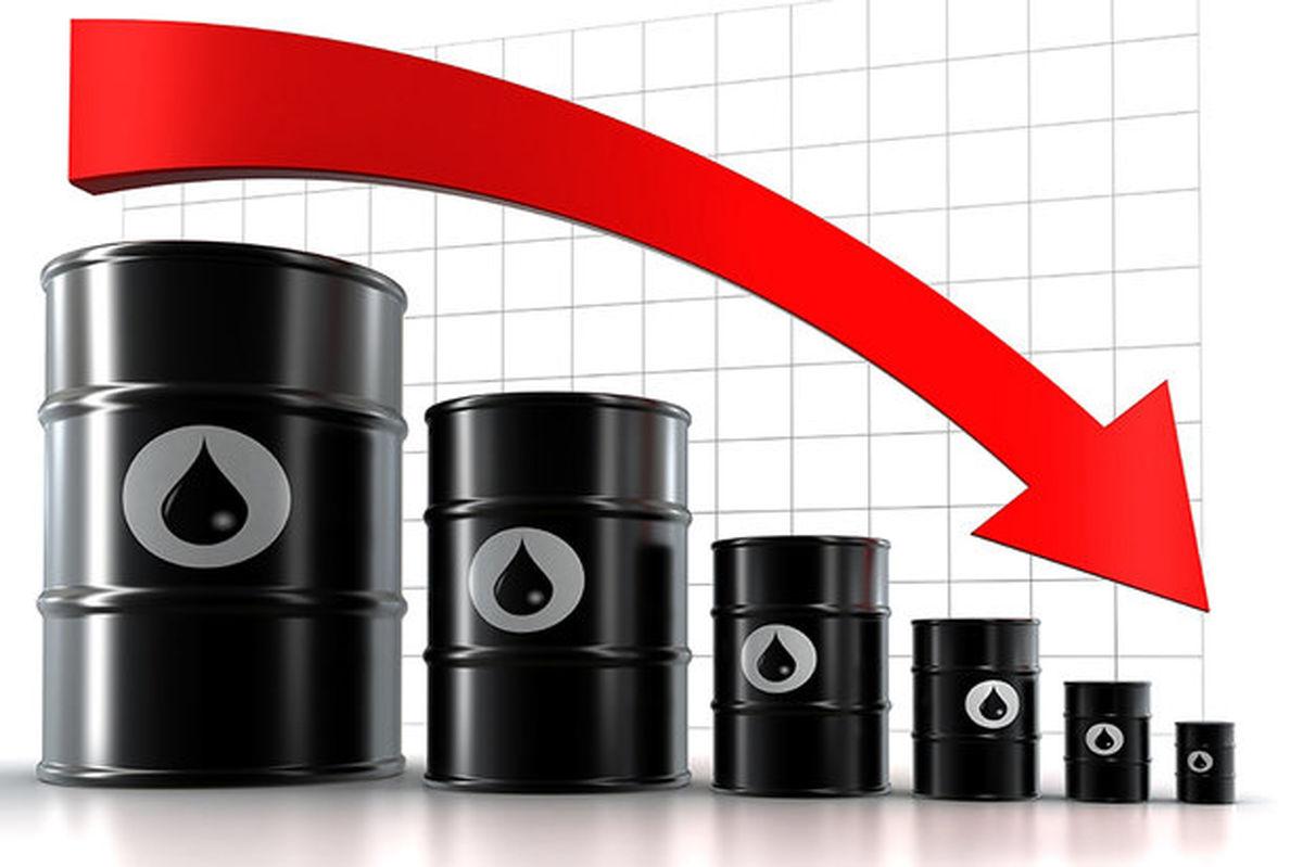کاهش ۳۵.۴درصدی درآمد شرکتهای بزرگ نفتی