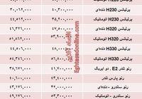 قیمت ۹۶ محصولات پارس خودرو +جدول