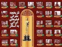 کدام فیلمهای ایرانی تاکنون به اسکار راه یافتهاند؟ +اینفوگرافیک