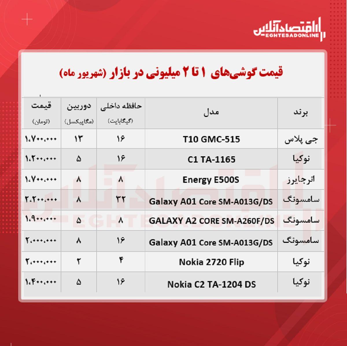قیمت گوشی (محدوده ۲ میلیون تومان)