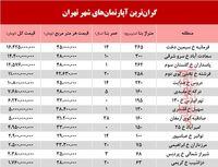 مظنه گرانترین آپارتمانهای تهران +جدول
