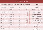 قیمت روز سوییت در تهران؟ +جدول