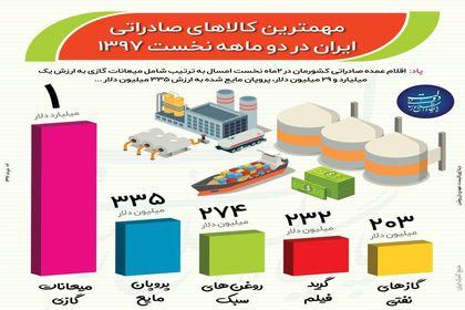 مهمترین کالاهای صادراتی ایران در سال97 +اینفوگرافیک
