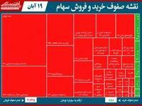 سنگینترین صفهای خرید و فروش در بورس امروز/ سنگینی بیش از ۲۰درصد صفوف فروش بر دوش بانکیها