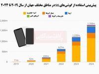 کدام گوشیها به اینترنت 5G مجهز خواهند شد؟/ آیفون در ارائه تکنولوژی 5G عقب ماند