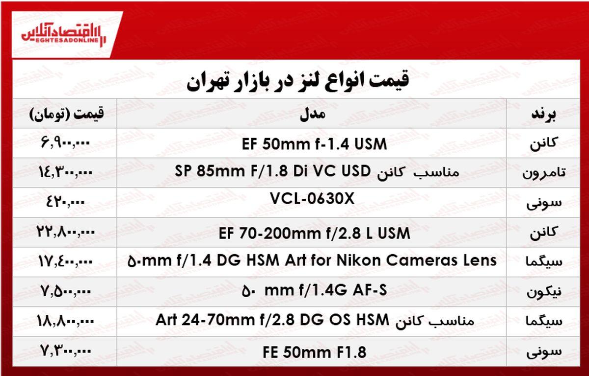 انواع لنز دوربین عکاسی در بازار چند؟ +جدول