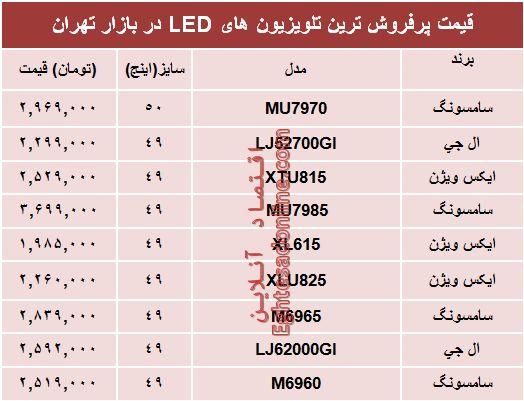 قیمت انواع تلویزیون ها ی  LED در بازار؟ +جدول