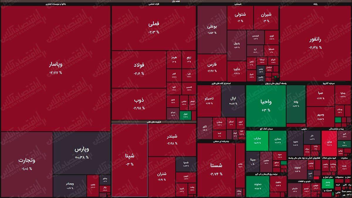 نقشه بورس(۱۹اردیبهشت) / افت هشت هزار واحدی شاخص کل