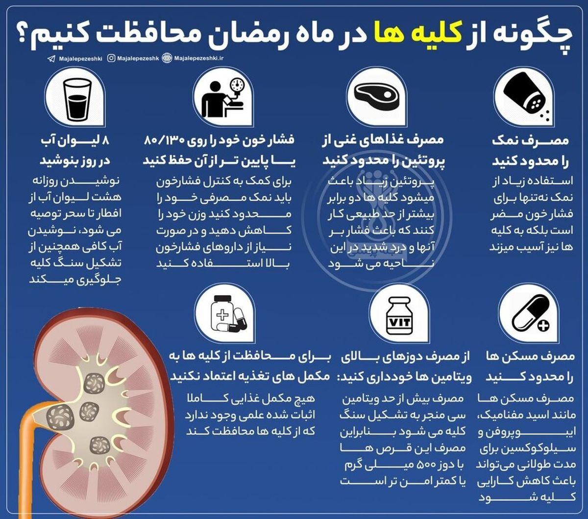 ۷ راه برای محافظت کلیهها در ماه رمضان