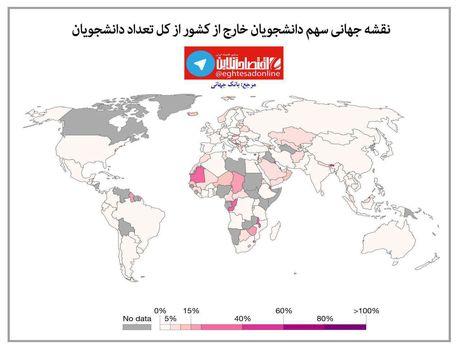 سهم دانشجویان خارج از کشور از کل تعداد دانشجویان +اینفوگرافیک