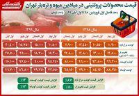 محصولات پروتئینی از سال گذشته تاکنون چقدر گران شد؟/ مرغ با قیمت تنظیم بازار؛ ٨٧درصد!