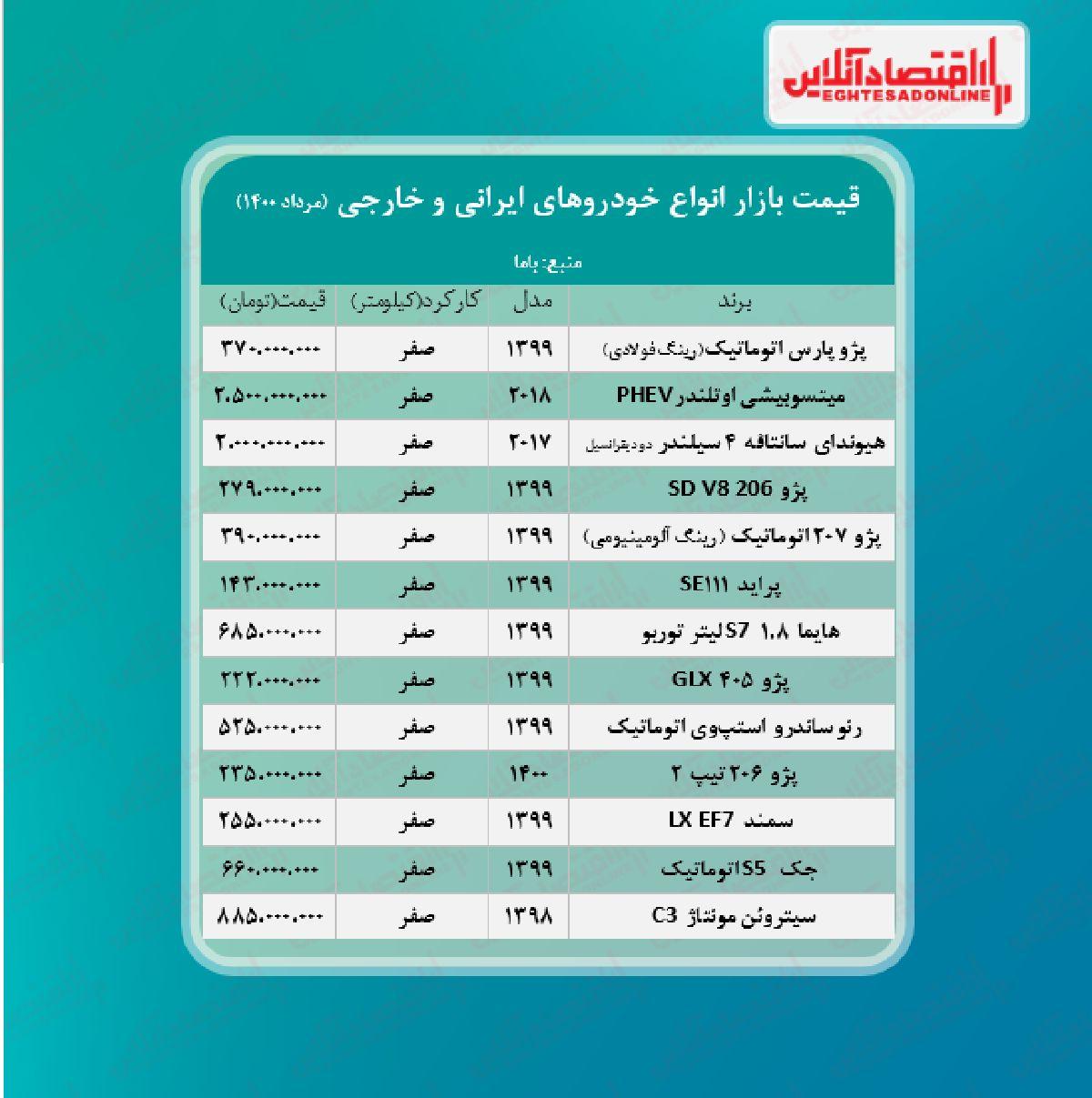 قیمت خودرو امروز ۱۴۰۰/۵/۲۱