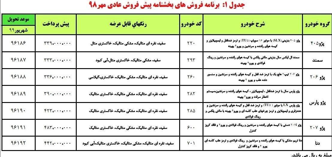 پایگاه خبری آرمان اقتصادی 9gKUkdefJxuA شرایط پیشفروش ۶محصول ایران خودرو اعلام شد