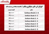 لپتاپ مایکروسافت چند؟ +جدول