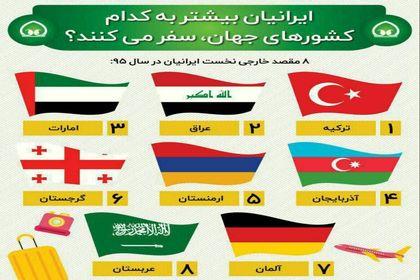 ایرانیان بیشتر به کدام کشورهای جهان سفر میکنند؟ +اینفوگرافیک