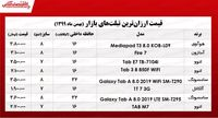 ارزانترین تبلتهای بازار/ ۲۶بهمن ۹۹