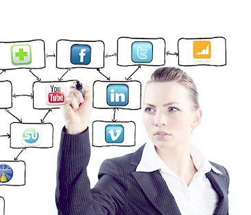 ۷ فن برندسازی در رسانههای اجتماعی