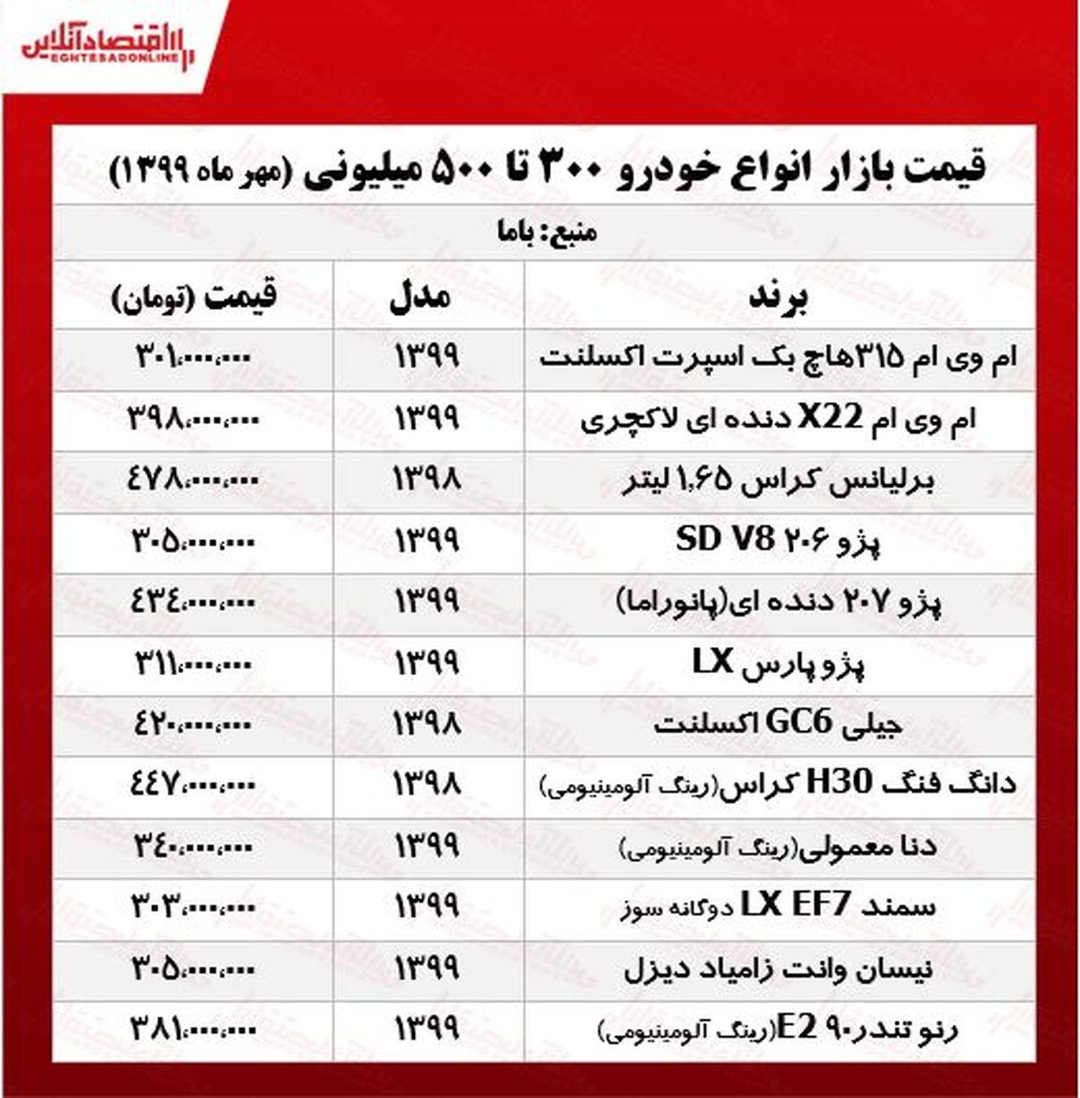 خودروهای ۳۰۰ تا ۵۰۰ میلیونی بازار تهران +جدول