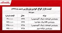 قیمت خودرو پژو پارس در تهران +جدول