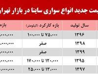 ساینا در بازار تهران چند خریدوفروش شد؟ +جدول