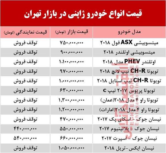 خودروهای ژاپنی در بازار تهران چند؟ +جدول