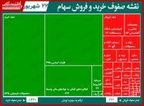 سنگین ترین صف های خرید و فروش / اقبال خریداران به بورس کالای ایران