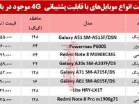 موبایل4G در بازار چقدر تغییر قیمت داشت؟ +جدول