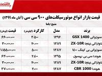 قیمت موتورسیکلتهای ۹۰۰cc +جدول