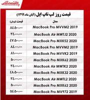 جدیدترین لپ تاپهای اپل چند؟ +جدول