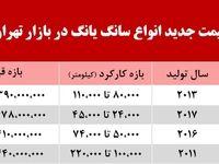 قیمت انواع سانگیانگ در بازار تهران +جدول