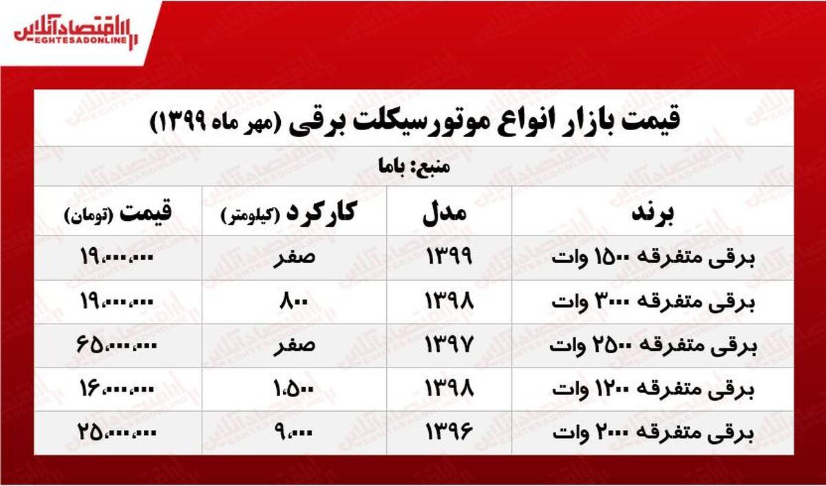 قیمت انواع موتور برقی +جدول
