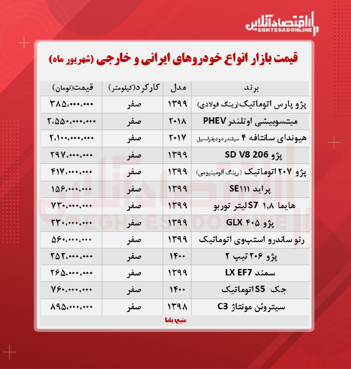 قیمت روز خودرو ۱۴۰۰/۶/۳